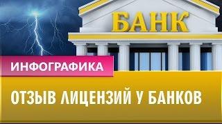 Отзыв лицензий у банков