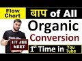 बाप of All Organic Conversion    Super Flow Chart    आसान बना देगा    JEE NEET    By Arvind Arora