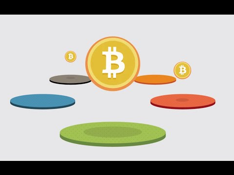 What Is Bitcoin & Why Should You Care?