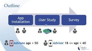 appmod videos, appmod clips - clipfail com
