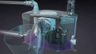 How the Saniflo Macerator Pump Works