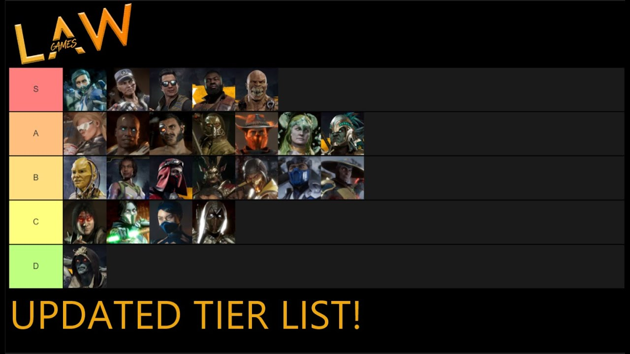 Mortal Kombat 11 Tier List June Update Giveaway Information Youtube