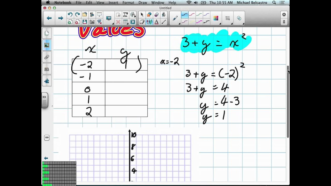 Graphing Quadratic Equations Using A Table Of Values Grade