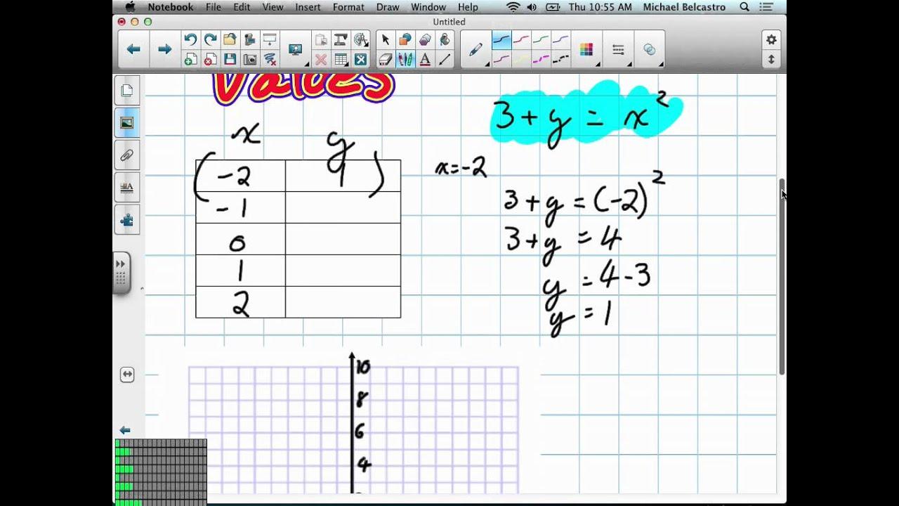Graphing Quadratic Equations Using A Table Of Values Grade 11 Mixed Pre Req Skills 9 6 12