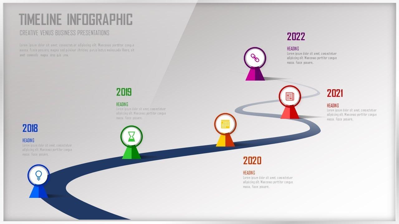 timeline  process  milestones  achievements  targets