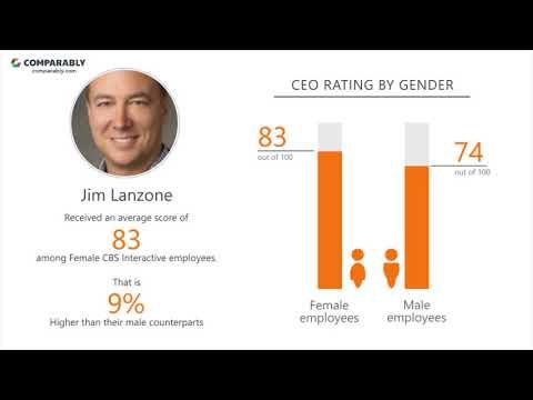 CBS Interactive Culture - October 2017