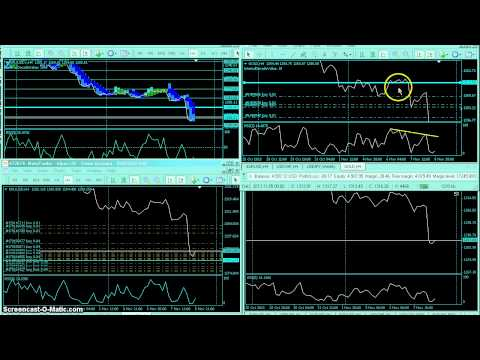 4 Hour Gold Broker Arbitrage MT4