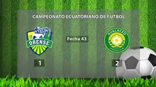 Resultados campeonato ecuatoriano serie b