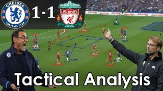 How Sarri's Chelsea Tactically Outclassed Klopp's Liverpool - Chelsea vs Liverpool Tactical Analysis