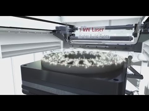 Developing Large Aerospace Parts with Additive Manufacturing