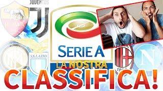 Come SarÀ La Classifica Finale Della Serie A 2018-2019?