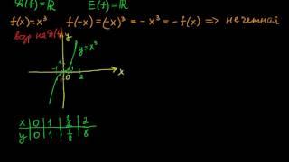 §80 Функция y=x³