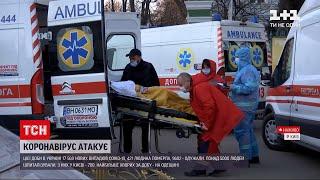 Коронавірус в Україні на що чекати жителям столиці за такої статистики захворюваності