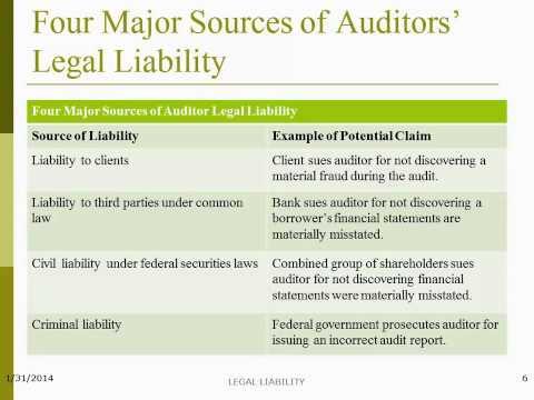 Four Major Sources of Auditors' Legal Liability