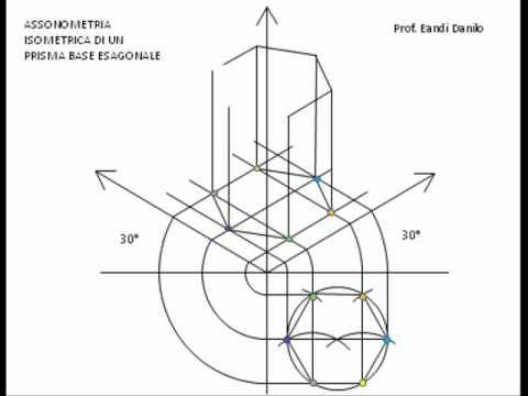 Come imbiancare una parete che presenta umidità - 7 passi