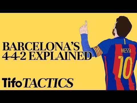 Tactics Explained   Barcelona's 4-4-2 under Ernesto Valverde