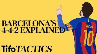 Tactics Explained | Barcelona's 4-4-2 under Ernesto Valverde