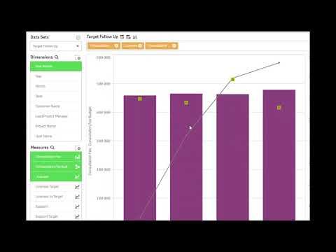 Have you seen the Climber Custom Report for Qlik Sense?