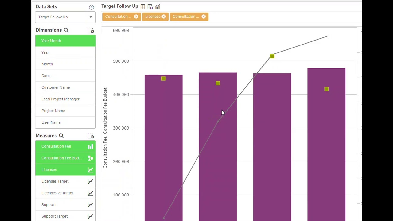 Have you seen the Climber Custom Report for Qlik Sense?