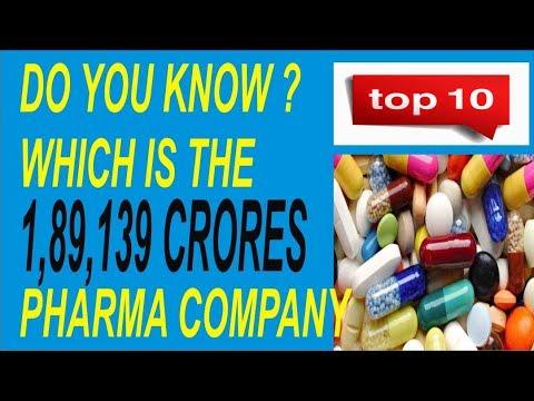 India's Top 10 Best Pharma Companies