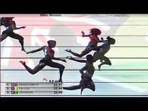 DINA ASHER-SMITH & MARIE TA LOU BATTLE IN Women's 200m IAAF World Challenge Berlin ISTAF 2017