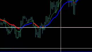 4XPipSnager and Forex UTurn Apr 2 2012.mp4