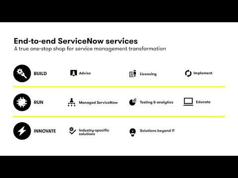 Revolutionize your service capabilities with DXC Fruition