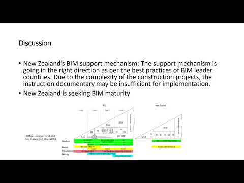 BIM implementation barriers in the Architecture Engineering and Construction industry in New Zealand