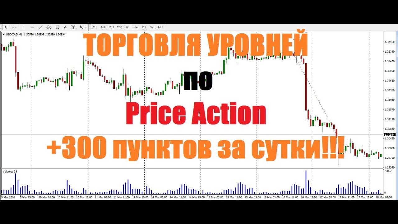 Торговля на форекс по price action как продать биткоин выгодно