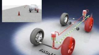 Toyota Land Cruiser 150 - KDSS (Kinetic Dynamic Suspension System)