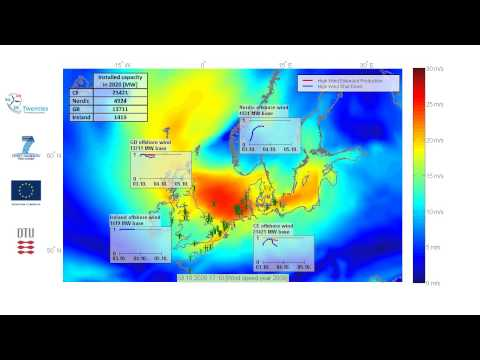 North European Offshore wind power variability in 2020