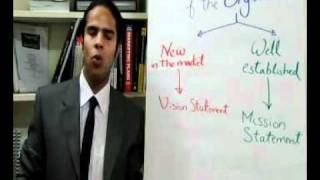 How to write a vision and mission statements (English).flv