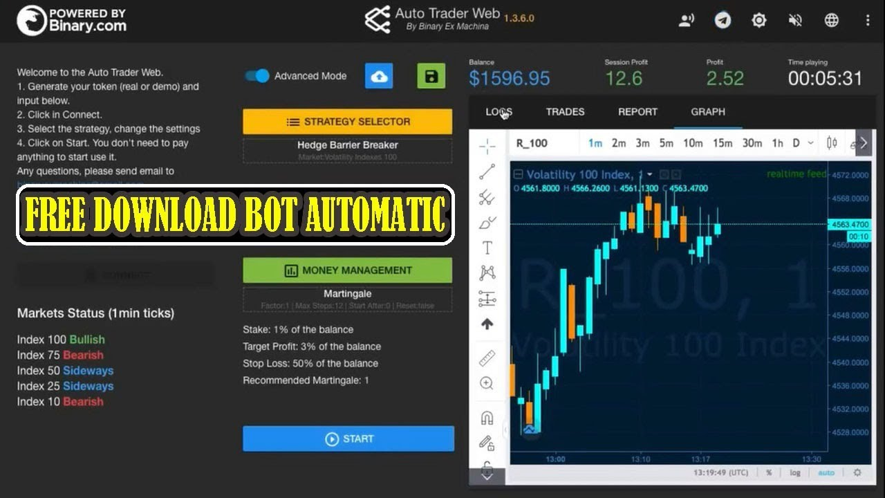What is ultra binary auto trader