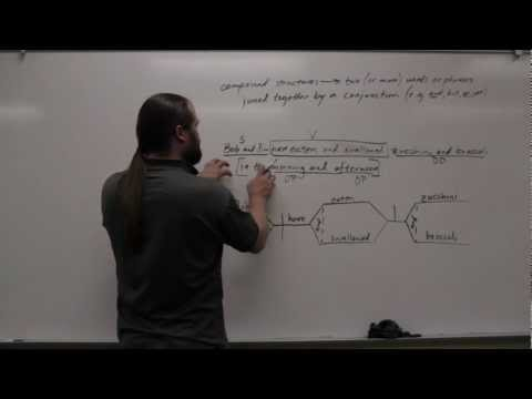 Linguistics: Prescriptive Grammar: Lesson 3: diagramming linking verbs and compound structures