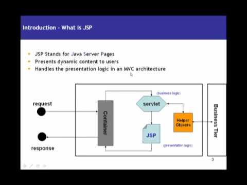 JSP (Java Server Pages) Video Tutorial