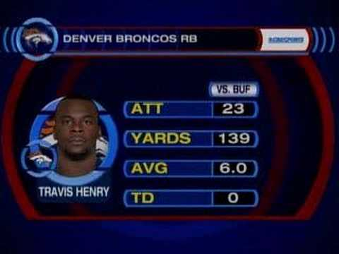 Raiders vs. Broncos Preview