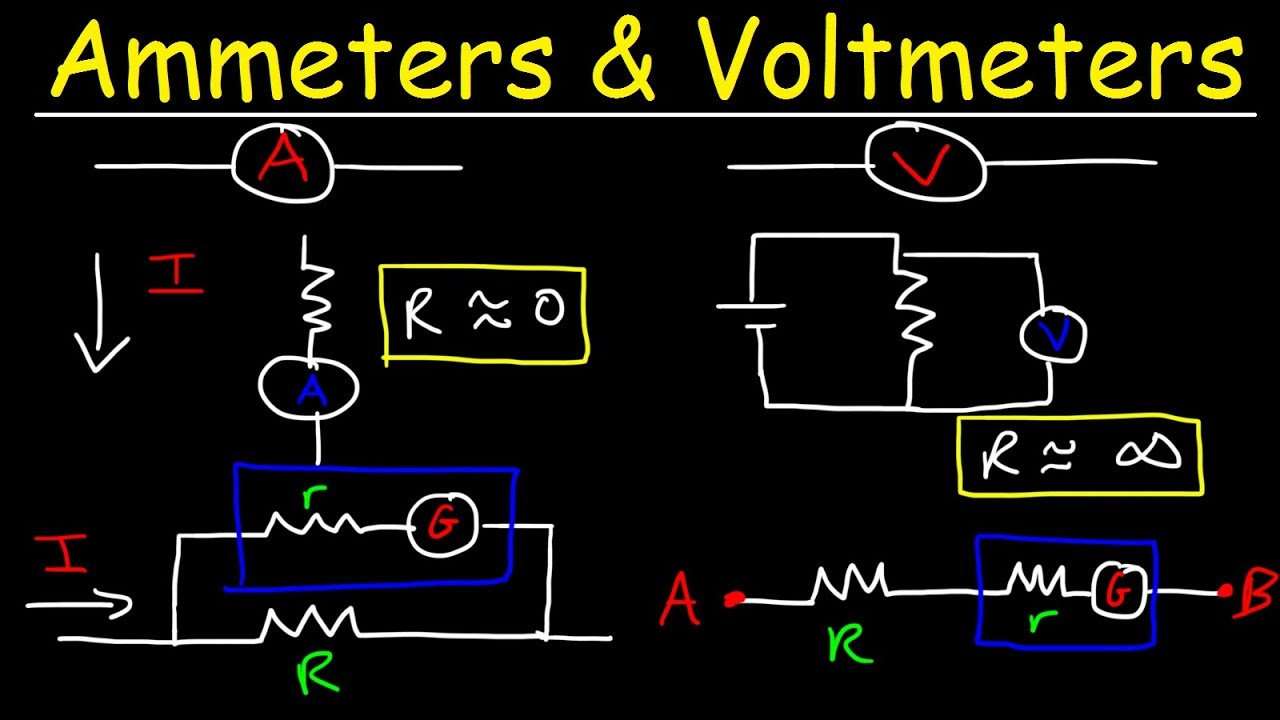 Voltmeters Ammeters Galvanometers And Shunt Resistors Dc Circuit Diagram With Ammeter Circuits Physics Problems