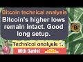 BTC - Bitcoin Technical Analysis - Higher lows intact.
