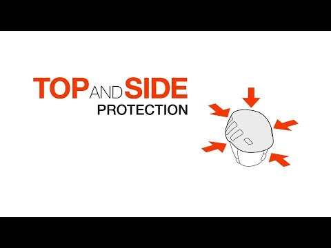 TOP AND SIDE PROTECTION - Petzl Helmets