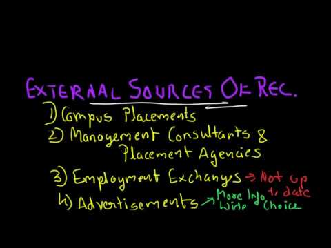 Sources of Recruitment + Merits & Demerits, Staffing Part - 3, 12th Business Studies, Prince Academy