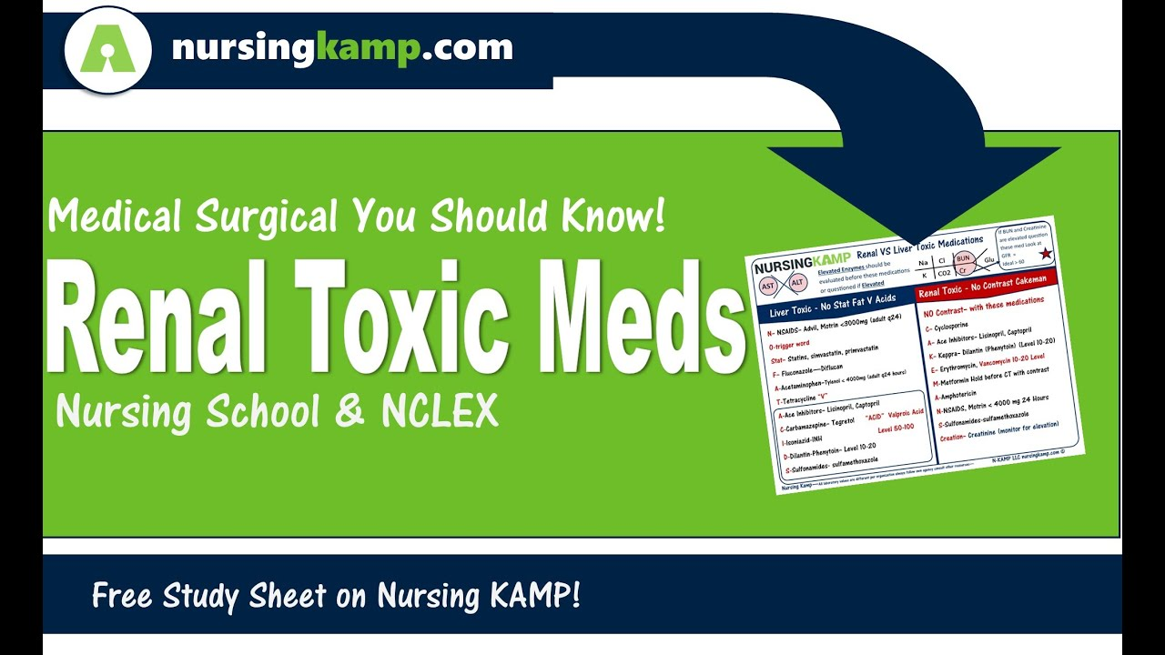 NCLEX and Nursing School Medications
