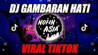 DJ IZINKAN AKU UNTUK TERAKHIR KALINYA | Berharap Tak Berpisah (REMIX Full Bass Terbaru 2019)