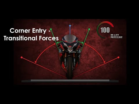 MOTOVUDU - Trackday Rider Training Part 19: Corner Entry - Transitional Forces