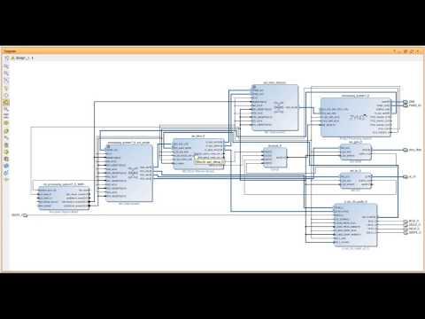 Verilog/VHDL/Tcl Tutorials – LogicTronix