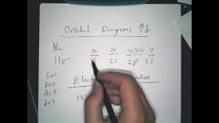 sodium na how to write the orbital diagram electron configuration and noble gas config