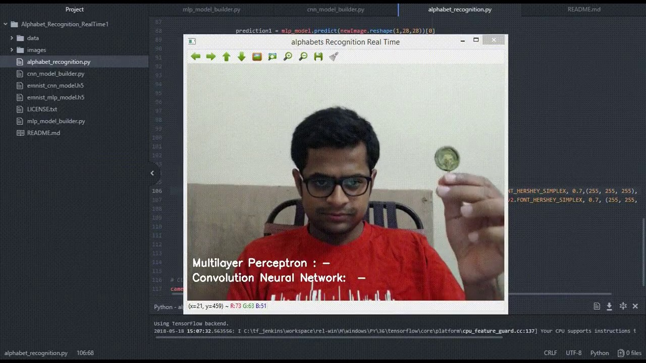 Tutorial: Alphabet Recognition Through Gestures — A Deep Learning