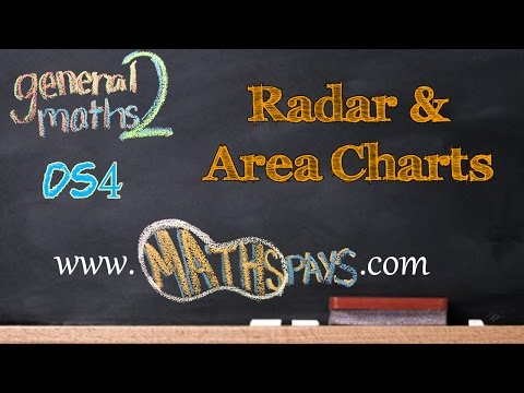 Radar and Area Charts (General 2 DS4)