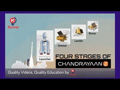 what-happened-to-chandrayaan-2-mission-by-isro-(इसरो-का-चन्द्रयान-2-मिशन)