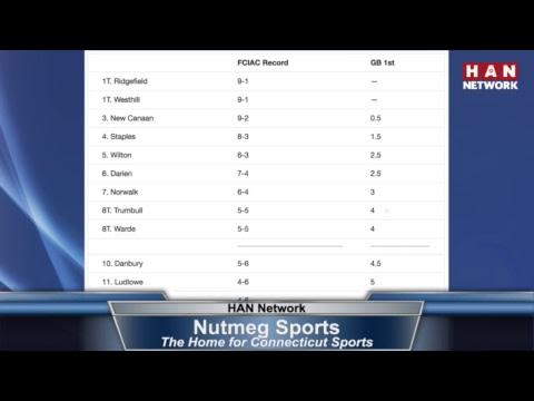 Nutmeg Sports: HAN Connecticut Sports Talk 5.4.17