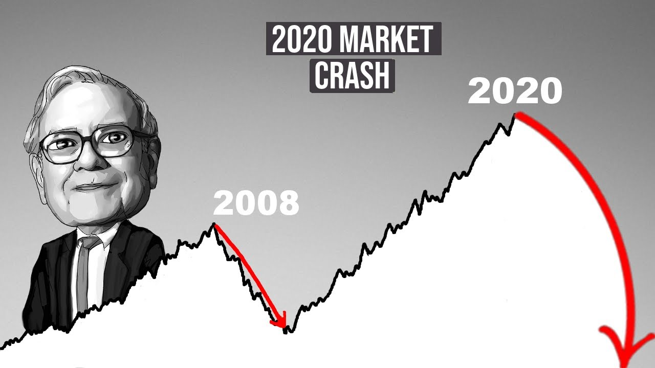 The Upcoming Stock Market Crash Of 2020 Youtube